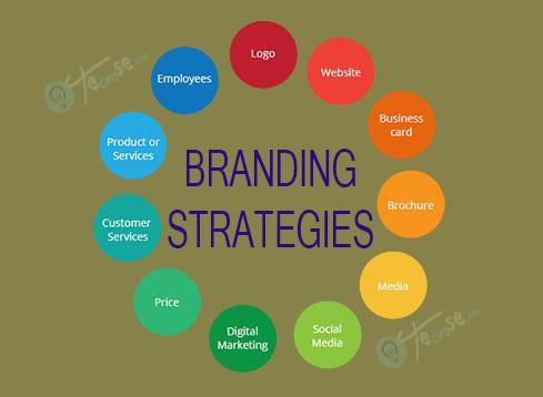 Branding Strategies - Create a Branding Strategy   Brand Positioning